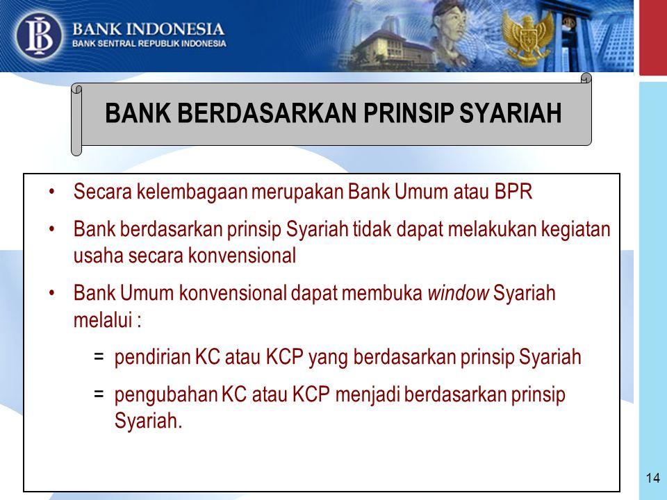 14 Secara kelembagaan merupakan Bank Umum atau BPR Bank berdasarkan prinsip Syariah tidak dapat melakukan kegiatan usaha secara konvensional Bank Umum konvensional dapat membuka window Syariah melalui : =pendirian KC atau KCP yang berdasarkan prinsip Syariah =pengubahan KC atau KCP menjadi berdasarkan prinsip Syariah.
