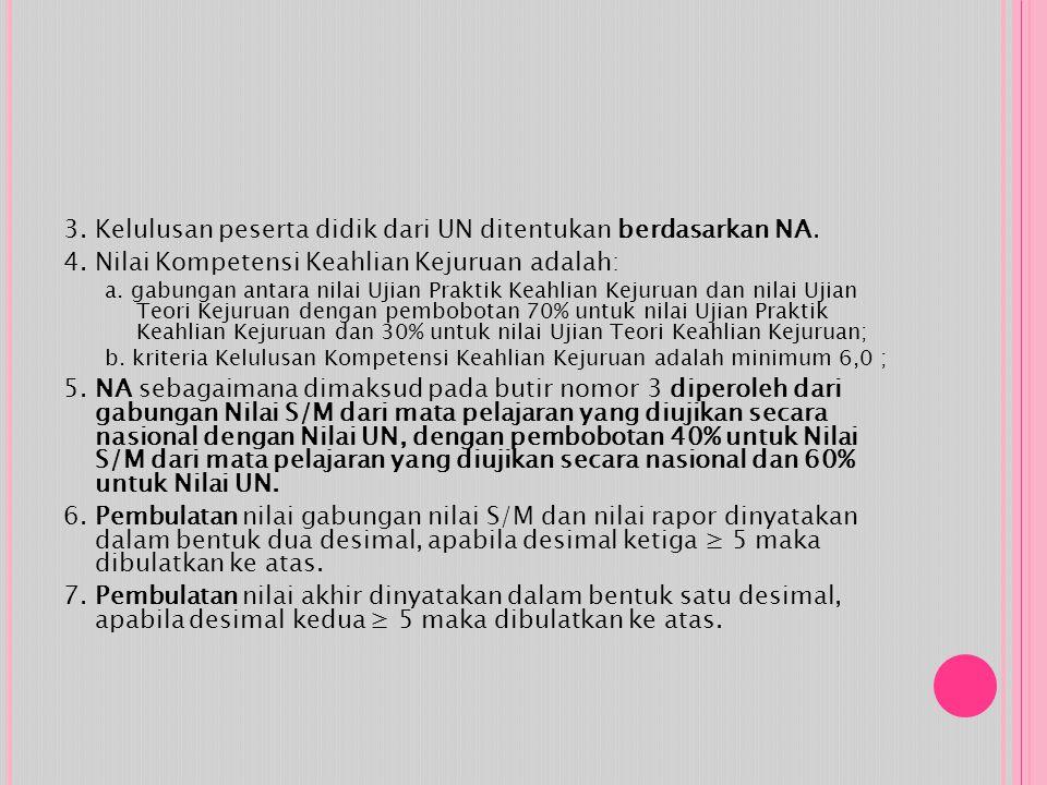3.Kelulusan peserta didik dari UN ditentukan berdasarkan NA.