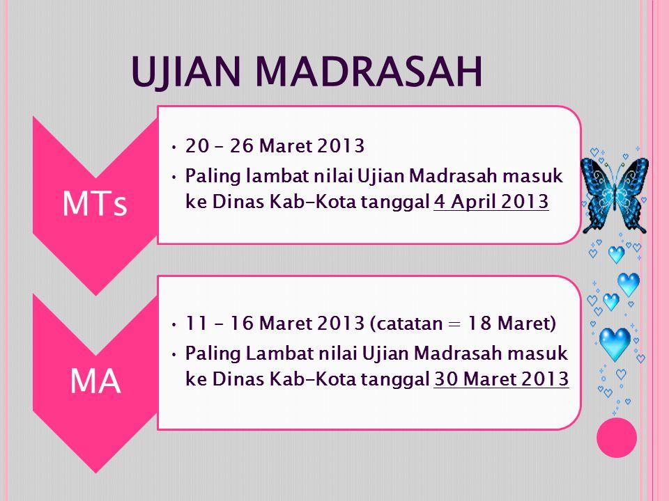 UJIAN MADRASAH MTs 20 – 26 Maret 2013 Paling lambat nilai Ujian Madrasah masuk ke Dinas Kab-Kota tanggal 4 April 2013 MA 11 – 16 Maret 2013 (catatan = 18 Maret) Paling Lambat nilai Ujian Madrasah masuk ke Dinas Kab-Kota tanggal 30 Maret 2013