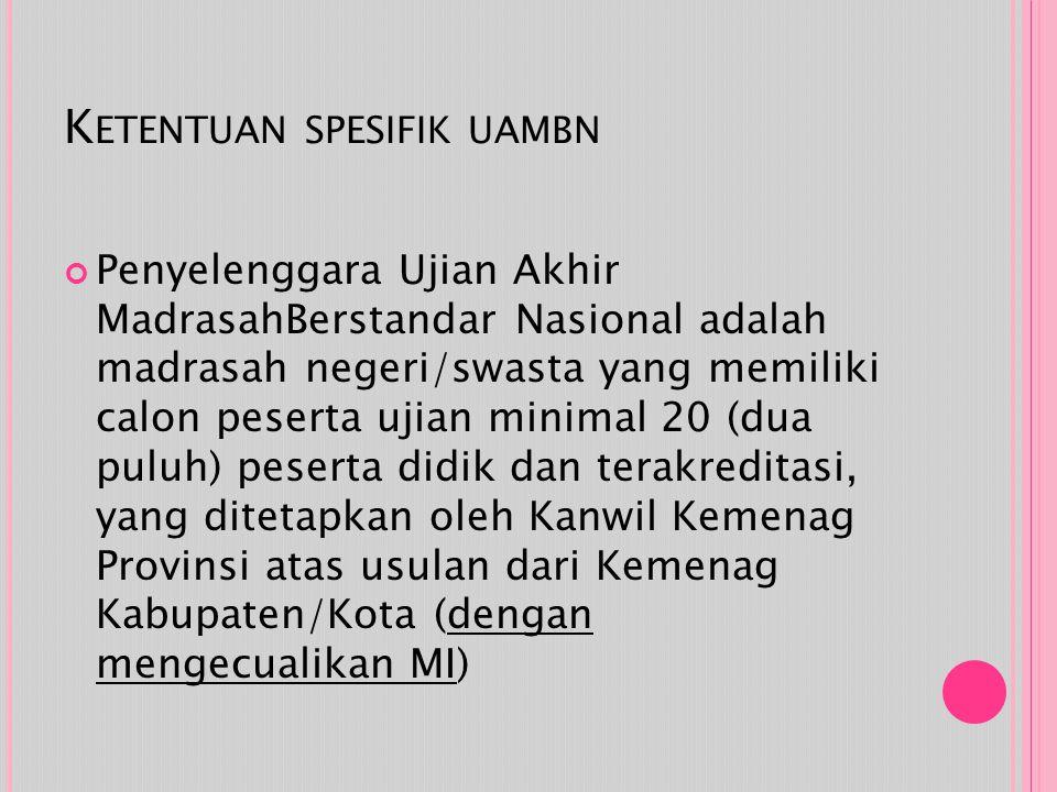 P OKJA DISTRIBUSI SOAL UAMBN MTS Kota Yogyakarta Pokja = MTsN Yogyakarta 2 Kab.