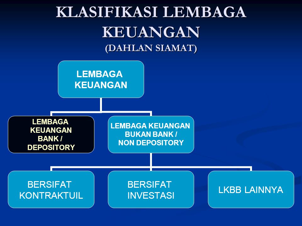 KLASIFIKASI LEMBAGA KEUANGAN (DAHLAN SIAMAT) LEMBAGA KEUANGAN LEMBAGA KEUANGAN BANK / DEPOSITORY LEMBAGA KEUANGAN BUKAN BANK / NON DEPOSITORY BERSIFAT KONTRAKTUIL BERSIFAT INVESTASI LKBB LAINNYA