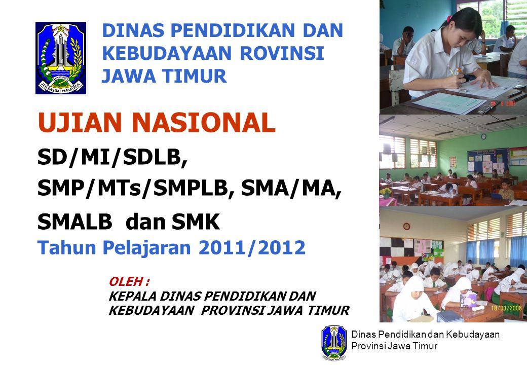 Dinas Pendidikan dan Kebudayaan Provinsi Jawa Timur NA = 0,6 NUN + 0,4 NS Peserta didik SMP/MTs, SMPLB, SMA/MA, SMALB, dan SMK dinyatakan lulus UN apabila peserta didik mencapai nilai rata- rata NA paling rendah 5,5 dan NA tiap mata pelajaran paling rendah 4,0.