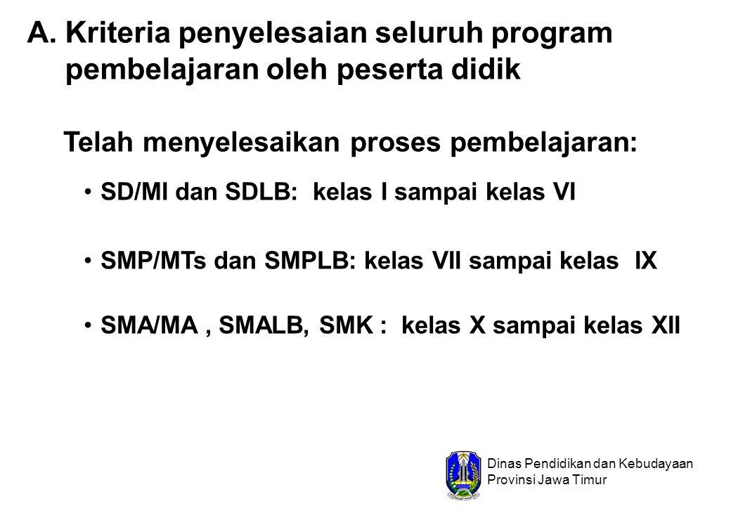 Dinas Pendidikan dan Kebudayaan Provinsi Jawa Timur Telah menyelesaikan proses pembelajaran: SD/MI dan SDLB: kelas I sampai kelas VI SMP/MTs dan SMPLB