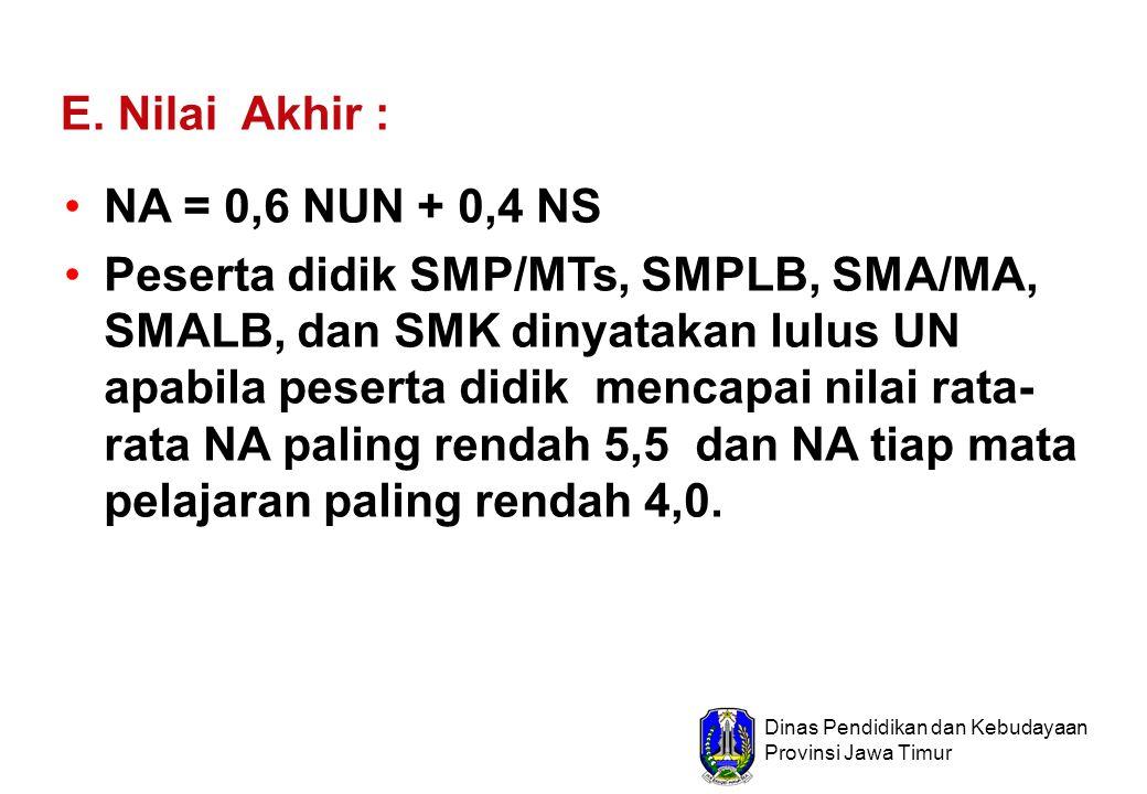 Dinas Pendidikan dan Kebudayaan Provinsi Jawa Timur NA = 0,6 NUN + 0,4 NS Peserta didik SMP/MTs, SMPLB, SMA/MA, SMALB, dan SMK dinyatakan lulus UN apa
