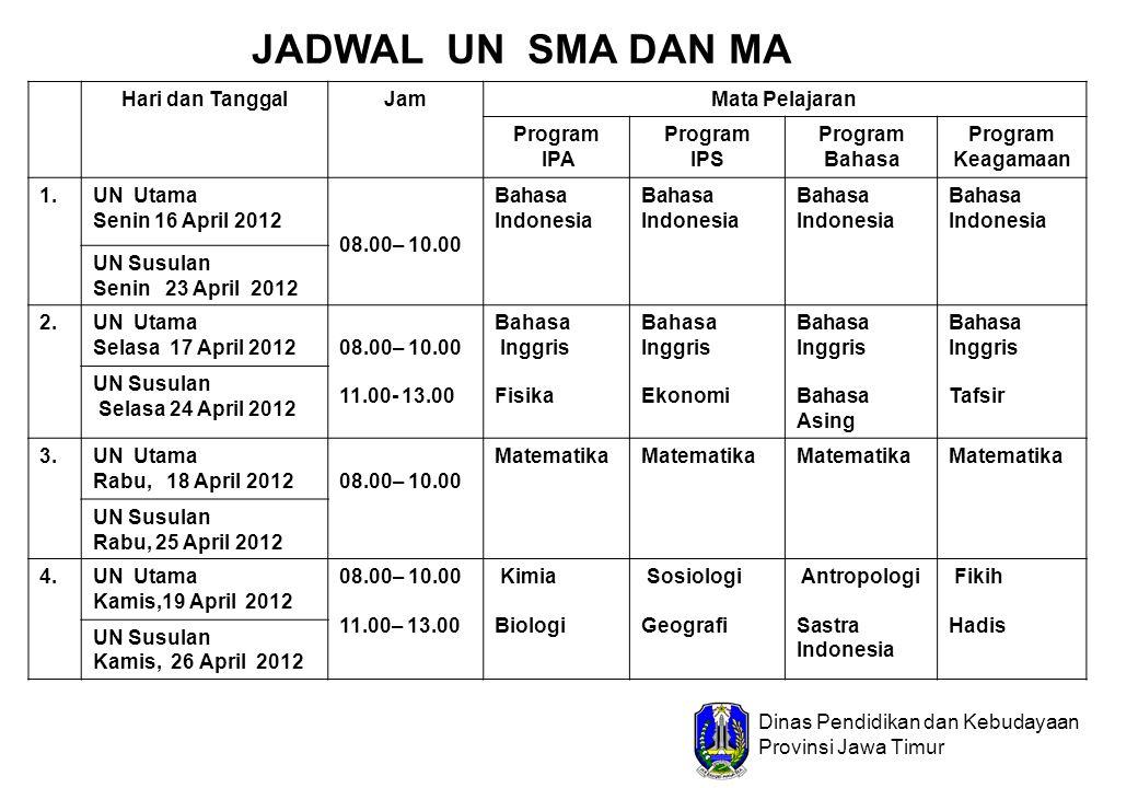 Dinas Pendidikan dan Kebudayaan Provinsi Jawa Timur Hari dan TanggalJamMata Pelajaran Program IPA Program IPS Program Bahasa Program Keagamaan 1.UN Ut