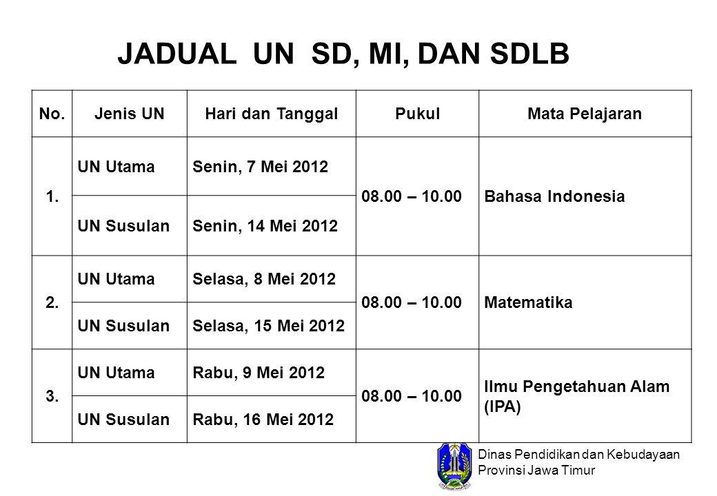 Dinas Pendidikan dan Kebudayaan Provinsi Jawa Timur No.Jenis UNHari dan TanggalPukulMata Pelajaran 1. UN UtamaSenin, 7 Mei 2012 08.00 – 10.00Bahasa In