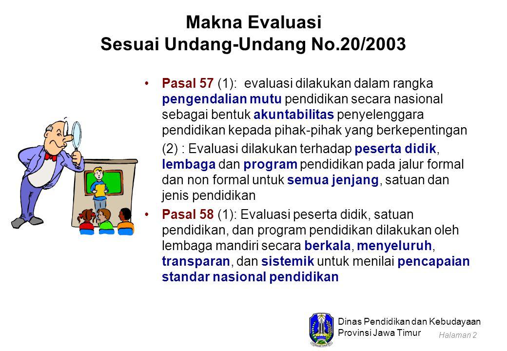 Dinas Pendidikan dan Kebudayaan Provinsi Jawa Timur Makna Evaluasi Sesuai Undang-Undang No.20/2003 Pasal 57 (1): evaluasi dilakukan dalam rangka penge