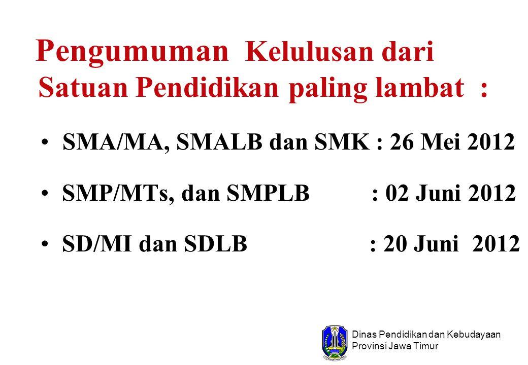 Dinas Pendidikan dan Kebudayaan Provinsi Jawa Timur Pengumuman Kelulusan dari Satuan Pendidikan paling lambat : SMA/MA, SMALB dan SMK : 26 Mei 2012 SM