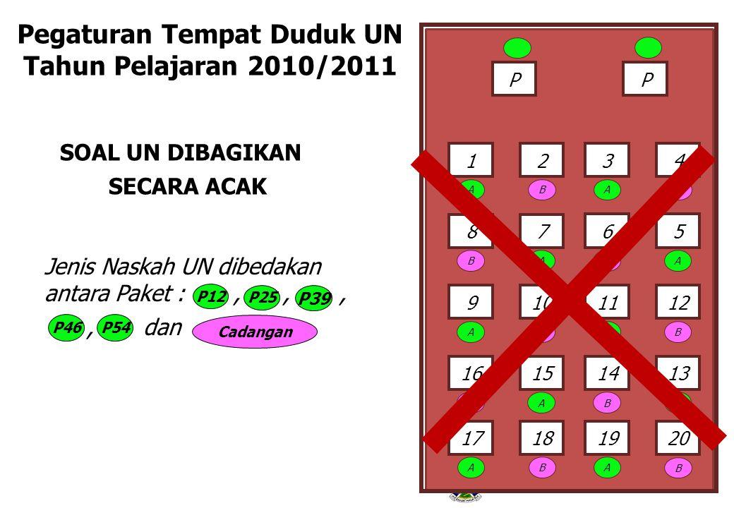 Dinas Pendidikan dan Kebudayaan Provinsi Jawa Timur A B A B B A B A A B A B B A B A B A B 56 78 1211109 13141516 20191817 43 2 A 1 PP SOAL UN DIBAGIKA