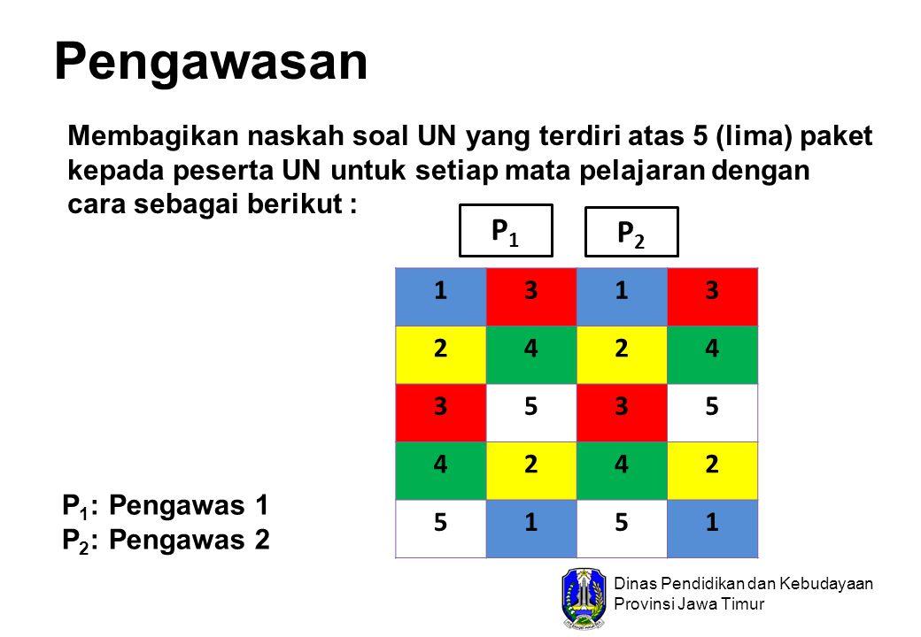 Dinas Pendidikan dan Kebudayaan Provinsi Jawa Timur Pengawasan Membagikan naskah soal UN yang terdiri atas 5 (lima) paket kepada peserta UN untuk seti