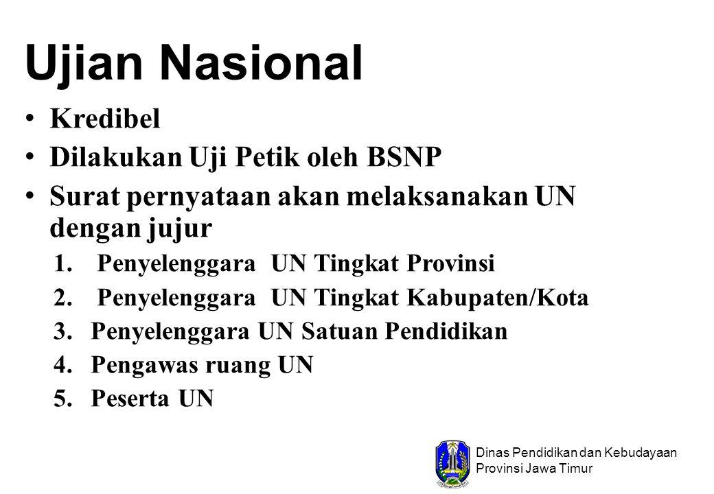 Dinas Pendidikan dan Kebudayaan Provinsi Jawa Timur Ujian Nasional Kredibel Dilakukan Uji Petik oleh BSNP Surat pernyataan akan melaksanakan UN dengan