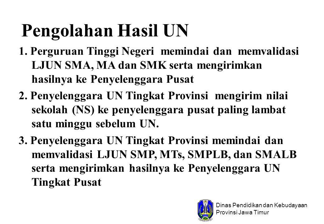 Dinas Pendidikan dan Kebudayaan Provinsi Jawa Timur 1. Perguruan Tinggi Negeri memindai dan memvalidasi LJUN SMA, MA dan SMK serta mengirimkan hasilny