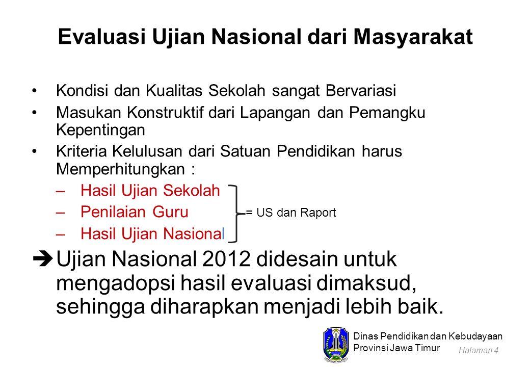 Dinas Pendidikan dan Kebudayaan Provinsi Jawa Timur Penggandaan Dan Pendistribusian Bahan Soal US/M dilakukan oleh masing-masing satuan pendidikan UN SMA/MA dan SMK dilakukan oleh penyelenggara pusat UN SD/MI, SMP/MTs, SMPLB, SMALB dilakukan oleh penyelenggara UN Tingkat Provinsi Halaman 15