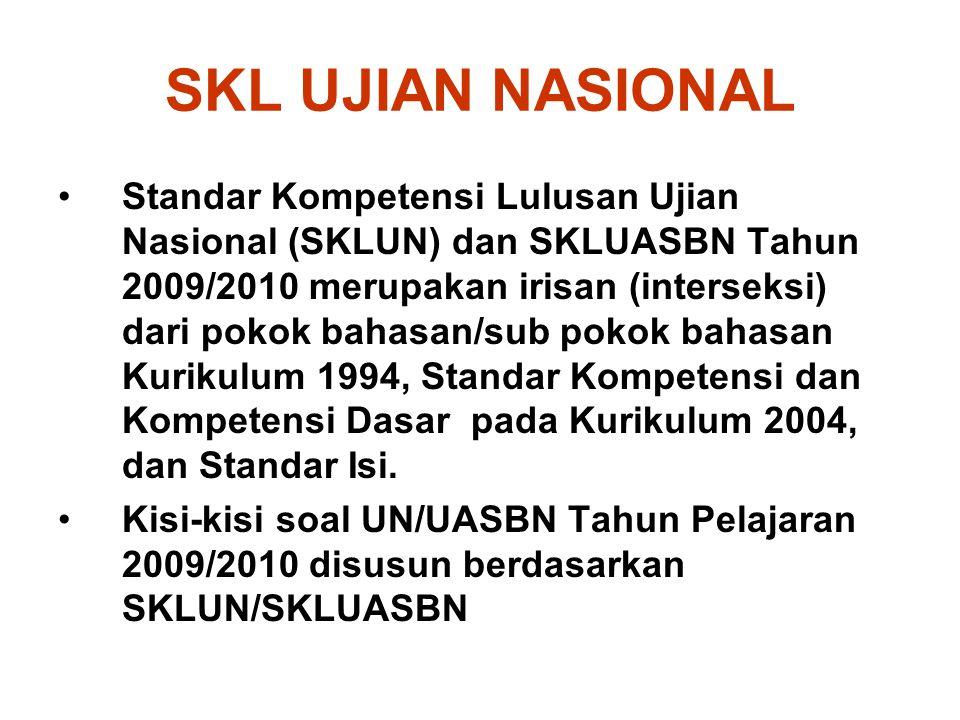 SKL UJIAN NASIONAL Standar Kompetensi Lulusan Ujian Nasional (SKLUN) dan SKLUASBN Tahun 2009/2010 merupakan irisan (interseksi) dari pokok bahasan/sub