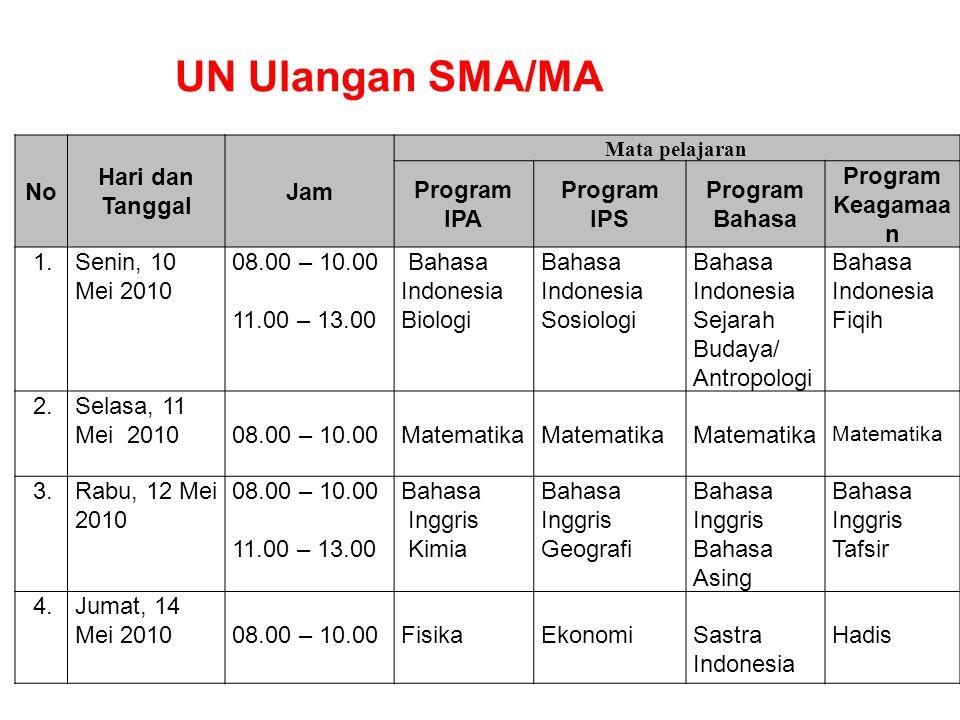 No Hari dan Tanggal Jam Mata pelajaran Program IPA Program IPS Program Bahasa Program Keagamaa n 1.Senin, 10 Mei 2010 08.00 – 10.00 11.00 – 13.00 Baha