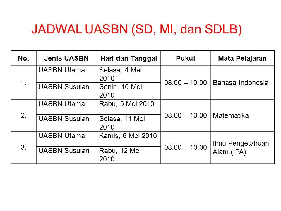 No.Jenis UASBNHari dan TanggalPukulMata Pelajaran 1. UASBN UtamaSelasa, 4 Mei 2010 08.00 – 10.00Bahasa Indonesia UASBN SusulanSenin, 10 Mei 2010 2. UA