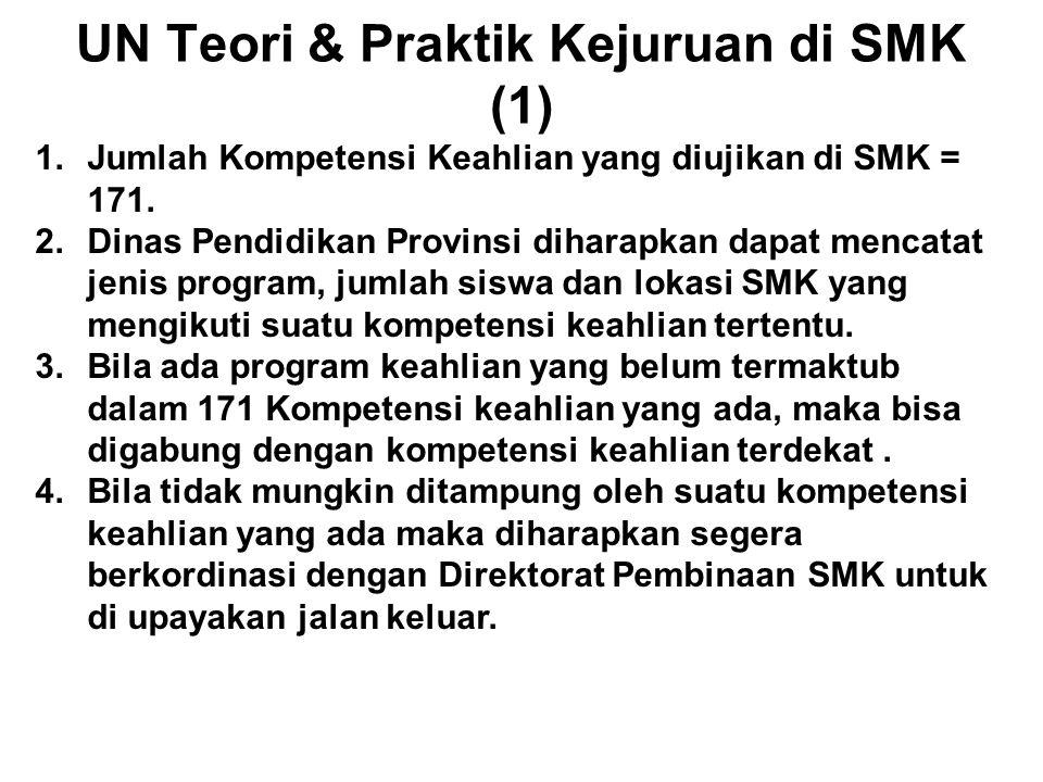 UN Teori & Praktik Kejuruan di SMK (1) 1.Jumlah Kompetensi Keahlian yang diujikan di SMK = 171. 2.Dinas Pendidikan Provinsi diharapkan dapat mencatat