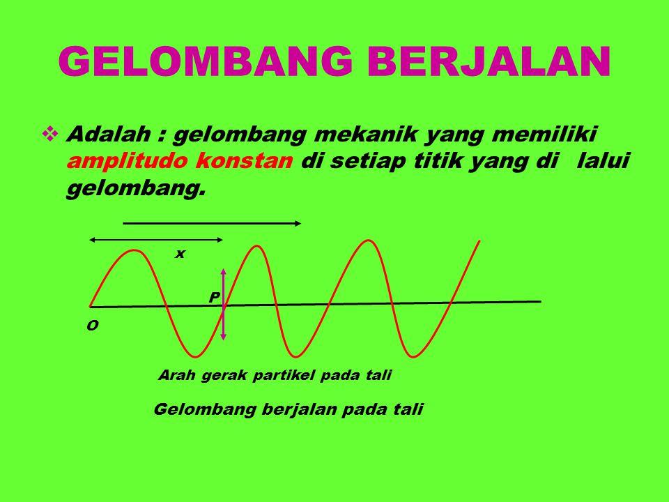 GELOMBANG BERJALAN  Adalah : gelombang mekanik yang memiliki amplitudo konstan di setiap titik yang di lalui gelombang. Gelombang berjalan pada tali