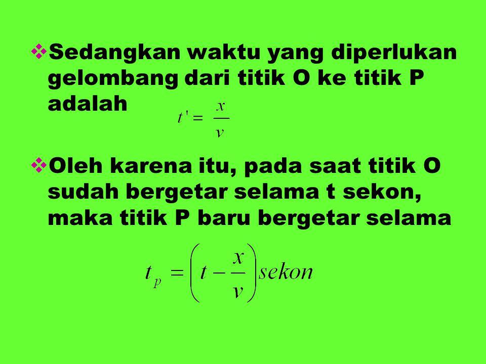  Sedangkan waktu yang diperlukan gelombang dari titik O ke titik P adalah  Oleh karena itu, pada saat titik O sudah bergetar selama t sekon, maka ti