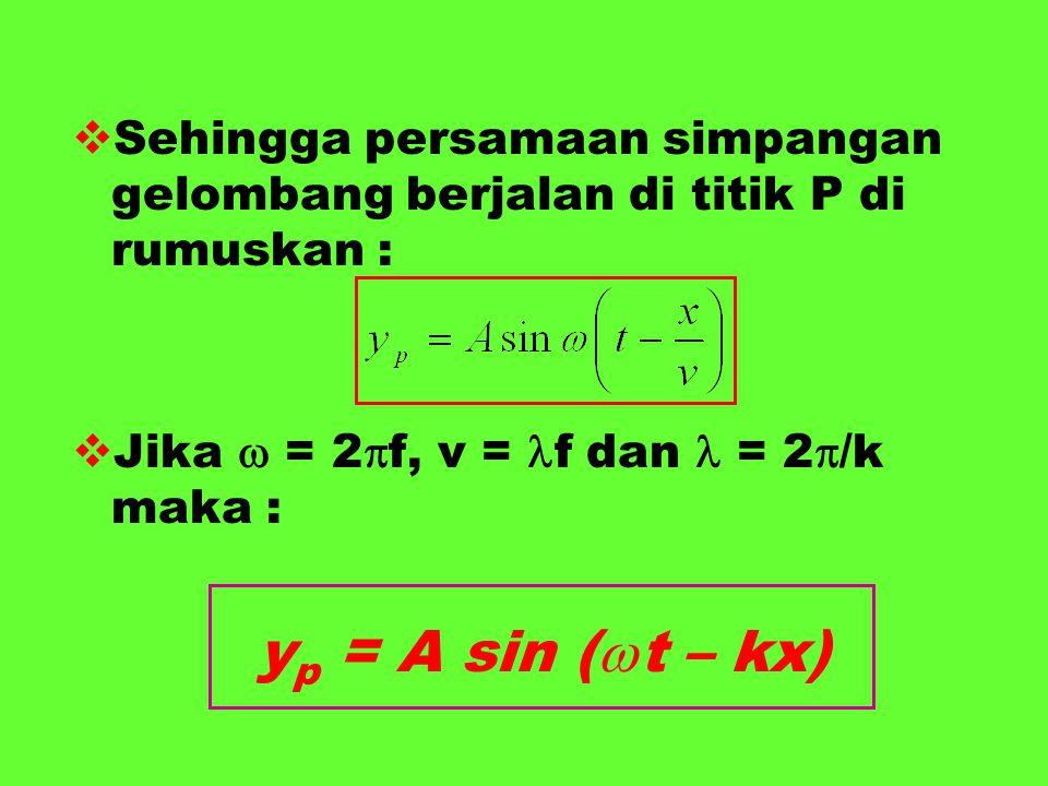  Sehingga persamaan simpangan gelombang berjalan di titik P di rumuskan :  Jika  = 2  f, v = f dan = 2  /k maka : y p = A sin (  t – kx)