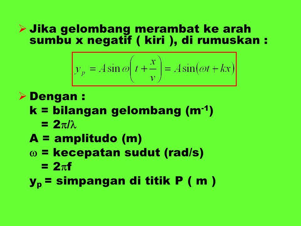  Jika gelombang merambat ke arah sumbu x negatif ( kiri ), di rumuskan :  Dengan : k = bilangan gelombang (m -1 ) = 2  / A = amplitudo (m)  = kece