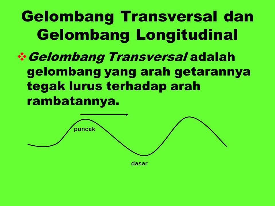 Gelombang Transversal dan Gelombang Longitudinal  Gelombang Transversal adalah gelombang yang arah getarannya tegak lurus terhadap arah rambatannya.