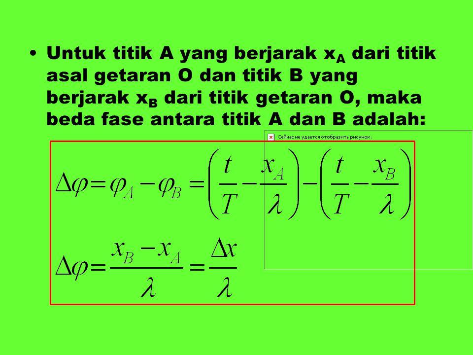 Untuk titik A yang berjarak x A dari titik asal getaran O dan titik B yang berjarak x B dari titik getaran O, maka beda fase antara titik A dan B adal