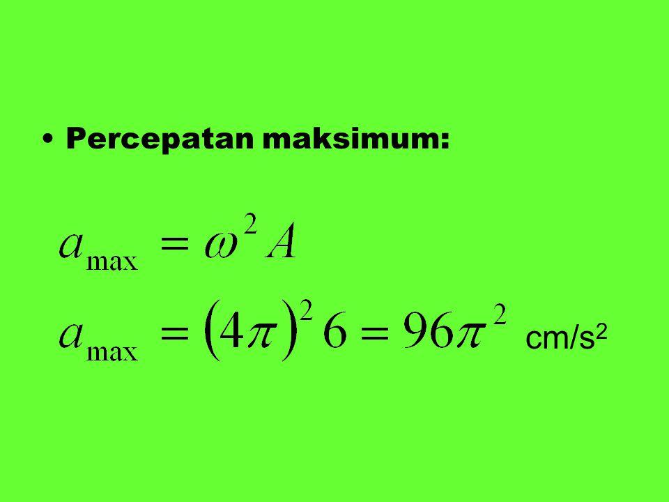Percepatan maksimum: cm/s 2