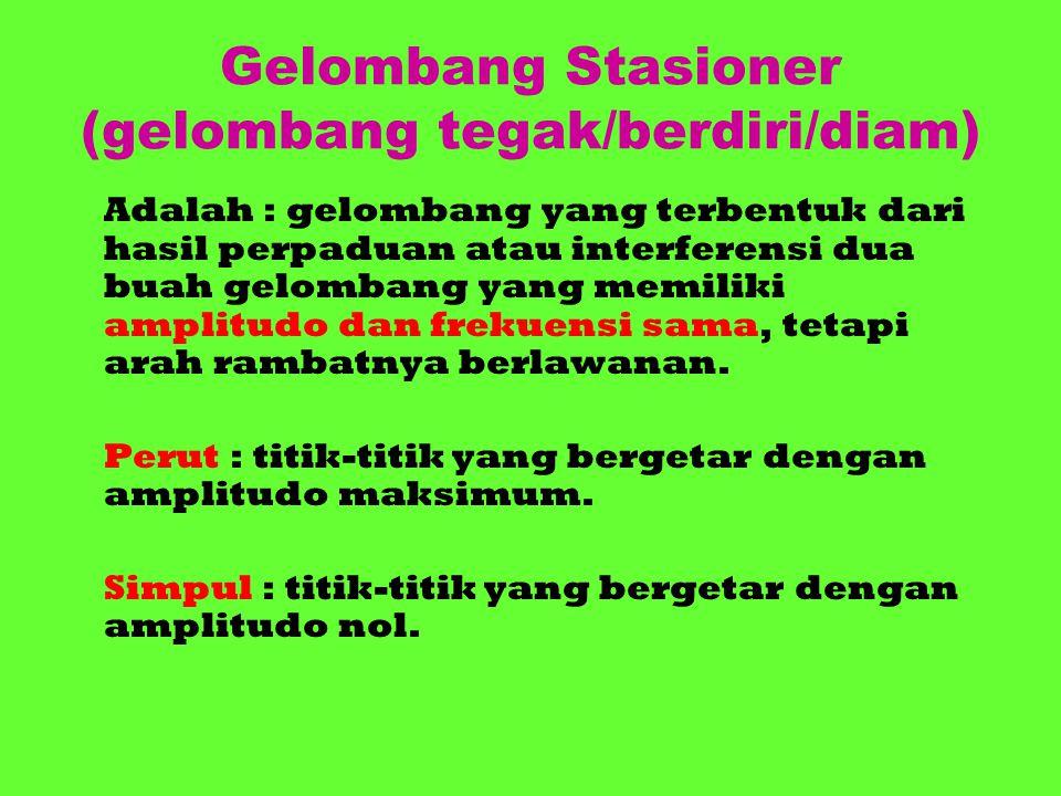 Gelombang Stasioner (gelombang tegak/berdiri/diam) Adalah : gelombang yang terbentuk dari hasil perpaduan atau interferensi dua buah gelombang yang me
