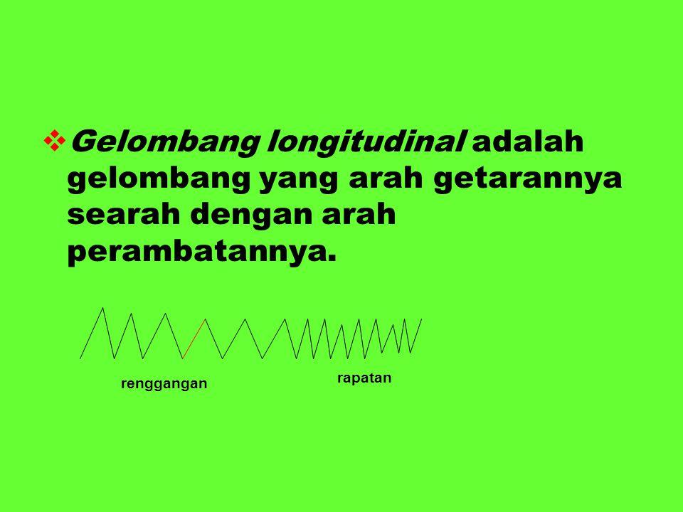  Gelombang longitudinal adalah gelombang yang arah getarannya searah dengan arah perambatannya. renggangan rapatan