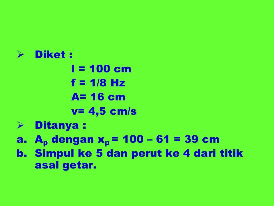  Diket : l = 100 cm f = 1/8 Hz A= 16 cm v= 4,5 cm/s  Ditanya : a.A p dengan x p = 100 – 61 = 39 cm b.Simpul ke 5 dan perut ke 4 dari titik asal geta