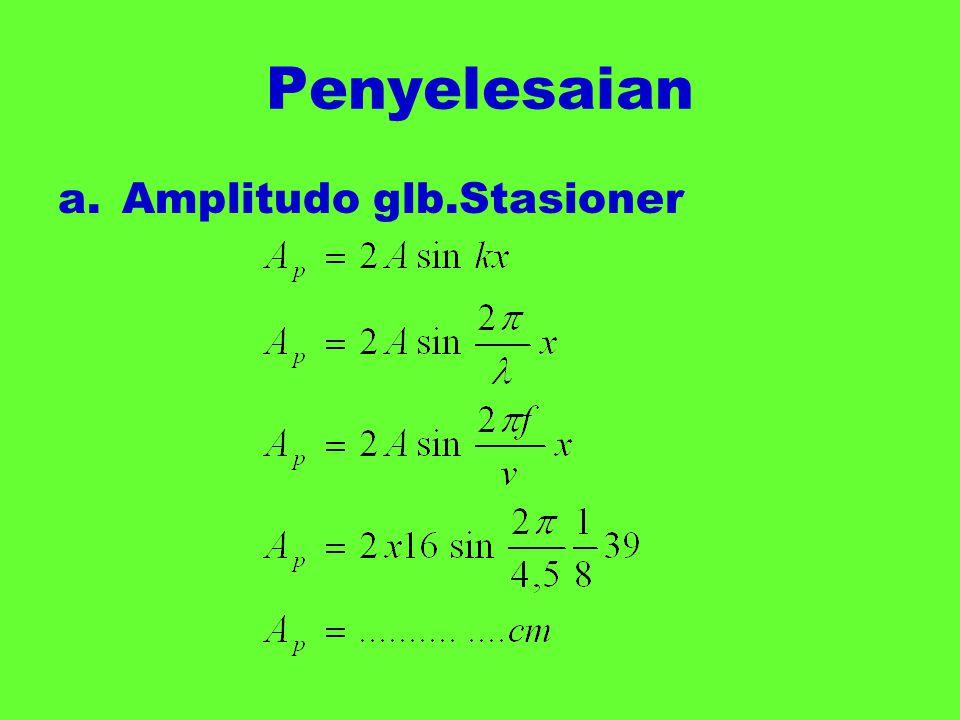 Penyelesaian a.Amplitudo glb.Stasioner