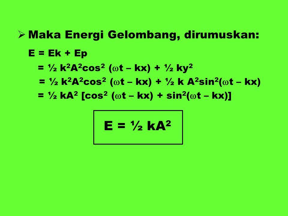 MMaka Energi Gelombang, dirumuskan: E = Ek + Ep = ½ k 2 A 2 cos 2 (  t – kx) + ½ ky 2 = ½ k 2 A 2 cos 2 (  t – kx) + ½ k A 2 sin 2 (  t – kx) = ½