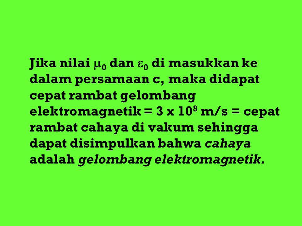 Jika nilai  0 dan  0 di masukkan ke dalam persamaan c, maka didapat cepat rambat gelombang elektromagnetik = 3 x 10 8 m/s = cepat rambat cahaya di v