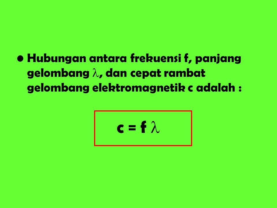 Hubungan antara frekuensi f, panjang gelombang, dan cepat rambat gelombang elektromagnetik c adalah : c = f