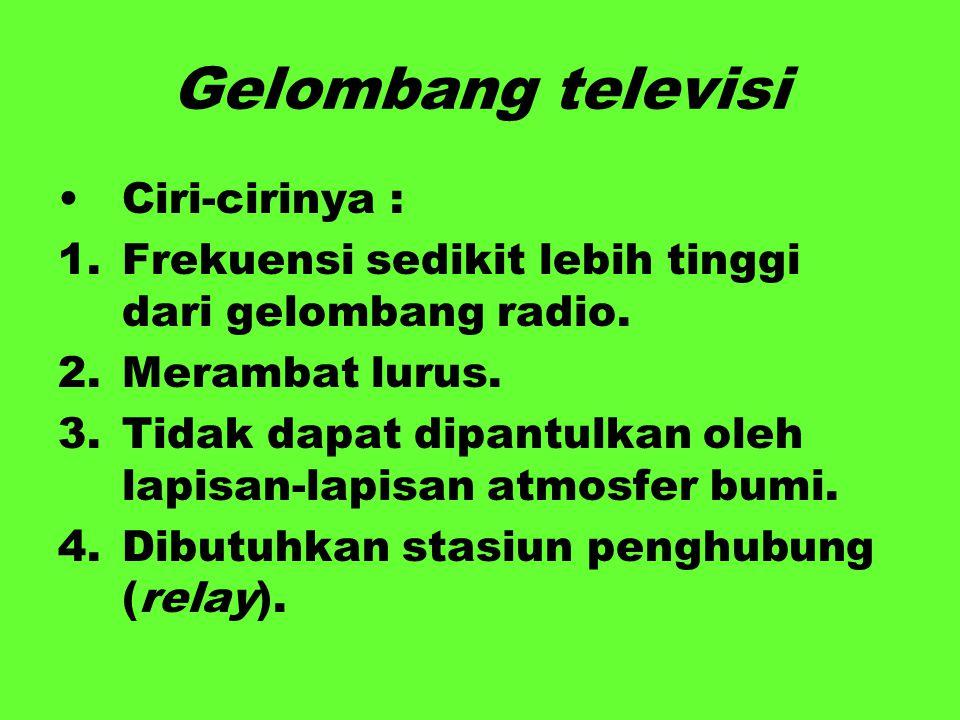 Gelombang televisi Ciri-cirinya : 1.Frekuensi sedikit lebih tinggi dari gelombang radio. 2.Merambat lurus. 3.Tidak dapat dipantulkan oleh lapisan-lapi