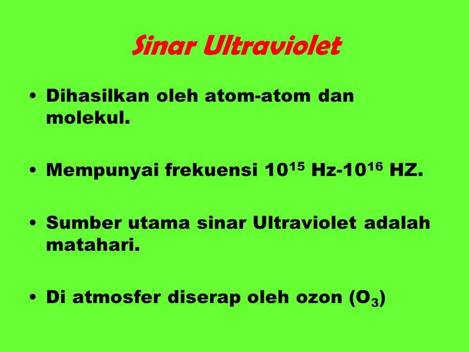 Sinar Ultraviolet Dihasilkan oleh atom-atom dan molekul. Mempunyai frekuensi 10 15 Hz-10 16 HZ. Sumber utama sinar Ultraviolet adalah matahari. Di atm