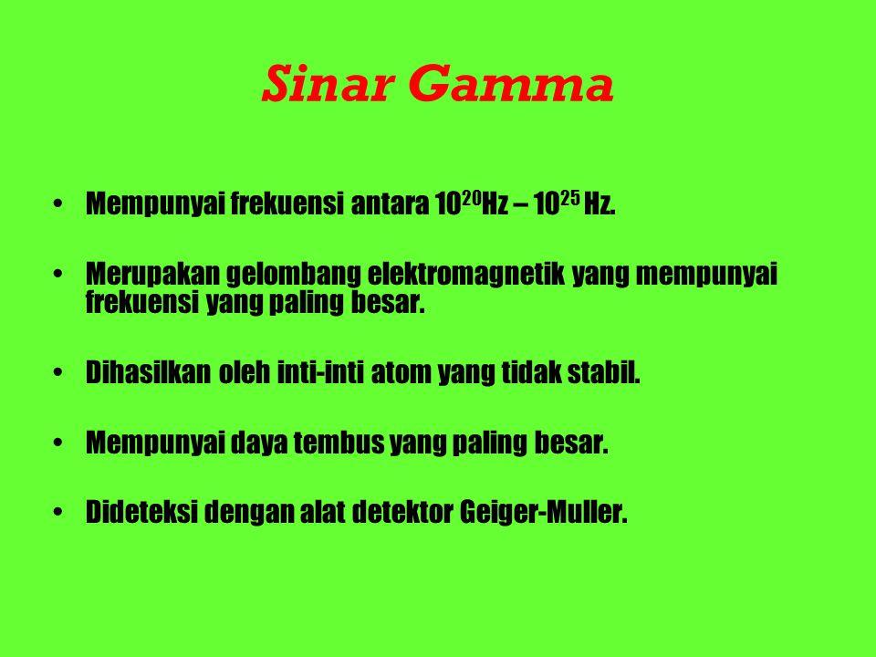 Sinar Gamma Mempunyai frekuensi antara 10 20 Hz – 10 25 Hz. Merupakan gelombang elektromagnetik yang mempunyai frekuensi yang paling besar. Dihasilkan