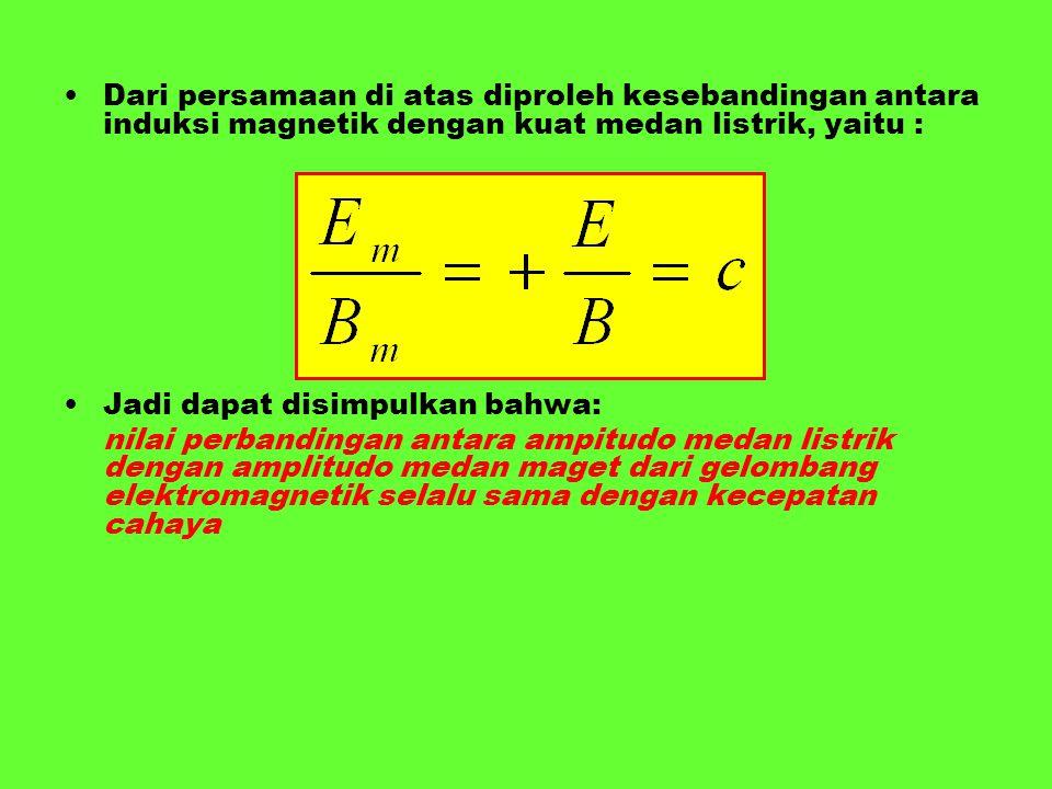 Dari persamaan di atas diproleh kesebandingan antara induksi magnetik dengan kuat medan listrik, yaitu : Jadi dapat disimpulkan bahwa: nilai perbandin