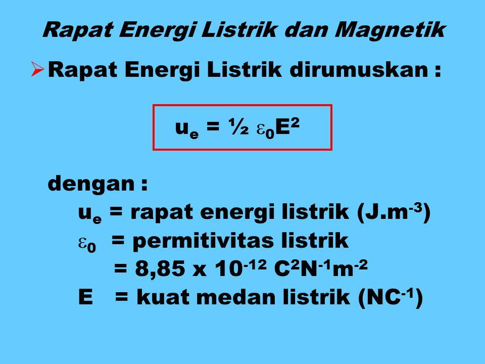 Rapat Energi Listrik dan Magnetik  Rapat Energi Listrik dirumuskan : u e = ½  0 E 2 dengan : u e = rapat energi listrik (J.m -3 )  0 = permitivitas