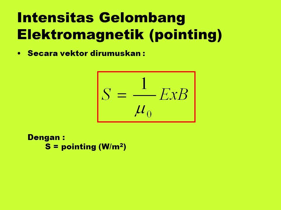 Intensitas Gelombang Elektromagnetik (pointing) Secara vektor dirumuskan : Dengan : S = pointing (W/m 2 )