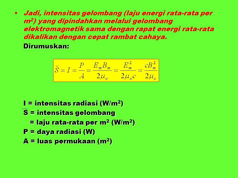 Jadi, intensitas gelombang (laju energi rata-rata per m 2 ) yang dipindahkan melalui gelombang elektromagnetik sama dengan rapat energi rata-rata dika