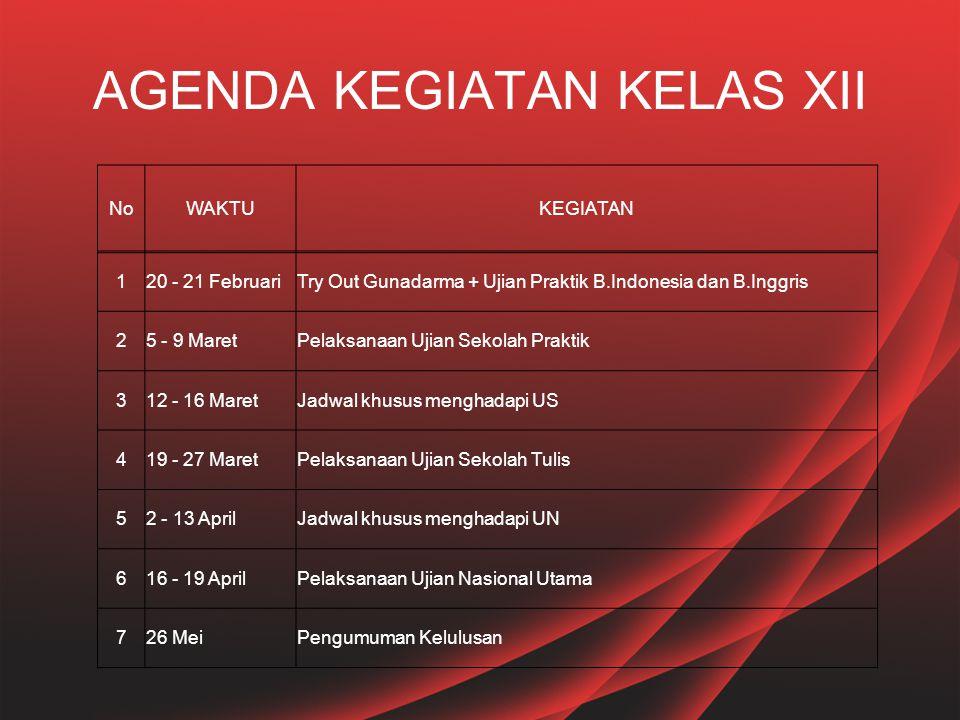 AGENDA KEGIATAN KELAS XII NoWAKTUKEGIATAN 120 - 21 FebruariTry Out Gunadarma + Ujian Praktik B.Indonesia dan B.Inggris 25 - 9 MaretPelaksanaan Ujian S
