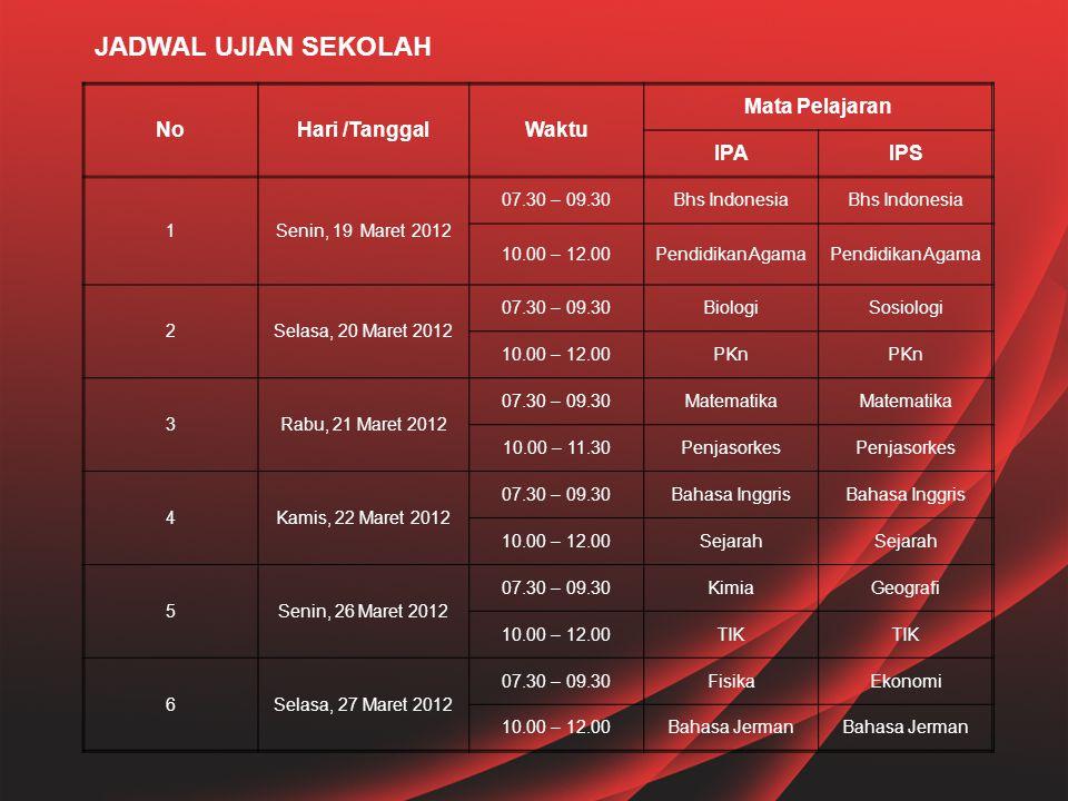 NoHari /TanggalWaktu Mata Pelajaran IPAIPS 1Senin, 19 Maret 2012 07.30 – 09.30Bhs Indonesia 10.00 – 12.00Pendidikan Agama 2Selasa, 20 Maret 2012 07.30