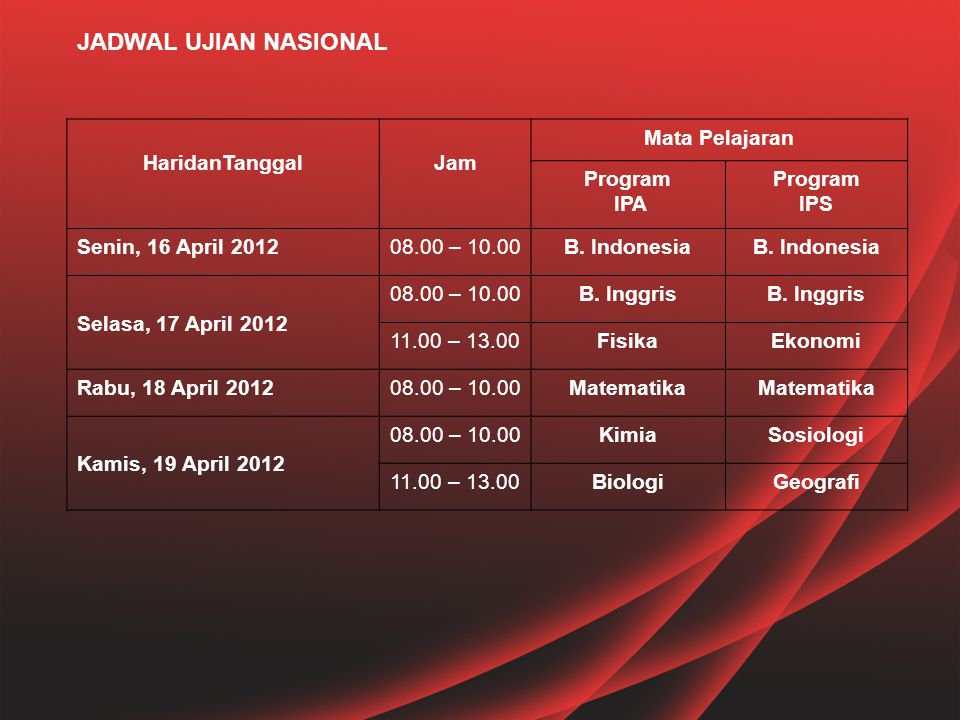 HaridanTanggalJam Mata Pelajaran Program IPA Program IPS Senin, 16 April 201208.00 – 10.00B. Indonesia Selasa, 17 April 2012 08.00 – 10.00B. Inggris 1