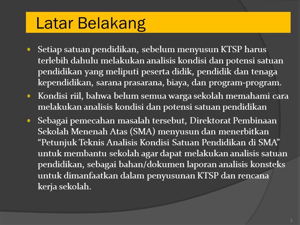 Latar Belakang 2 Setiap satuan pendidikan, sebelum menyusun KTSP harus terlebih dahulu melakukan analisis kondisi dan potensi satuan pendidikan yang m