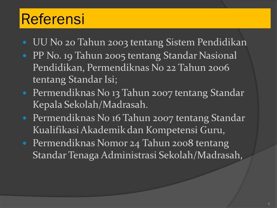Refensi lanjutan ………… 7 Permendiknas Nomor 25 Tahun 2008 tentang Standar Tenaga Perpustakaan Sekolah/Madrasah, Permendiknas Nomor 26 Tahun 2008 tentang Standar Tenaga Laboratorium Sekolah/Madrasah, Permendiknas No.