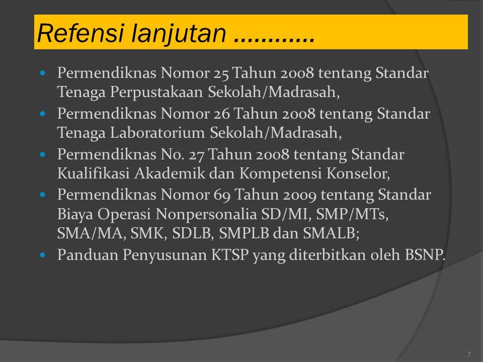 Refensi lanjutan ………… 7 Permendiknas Nomor 25 Tahun 2008 tentang Standar Tenaga Perpustakaan Sekolah/Madrasah, Permendiknas Nomor 26 Tahun 2008 tentan