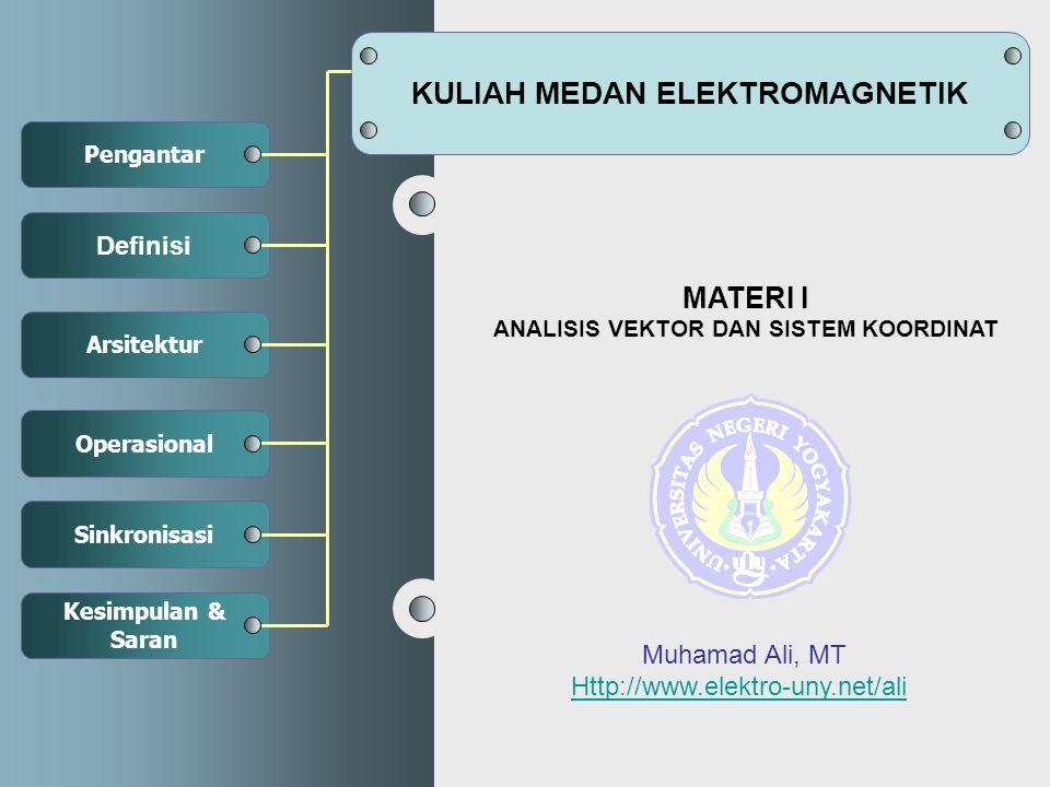 KULIAH MEDAN ELEKTROMAGNETIK Pengantar Definisi Arsitektur Operasional Sinkronisasi Kesimpulan & Saran MATERI I ANALISIS VEKTOR DAN SISTEM KOORDINAT Muhamad Ali, MT Http://www.elektro-uny.net/ali
