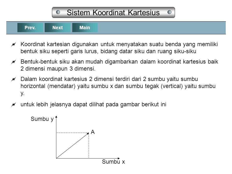 NextPrev.Main Sistem Koordinat Kartesius  Koordinat kartesian digunakan untuk menyatakan suatu benda yang memiliki bentuk siku seperti garis lurus, bidang datar siku dan ruang siku-siku  Bentuk-bentuk siku akan mudah digambarkan dalam koordinat kartesius baik 2 dimensi maupun 3 dimensi.